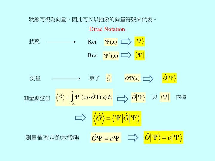狀態可視為向量,因此可以以抽象的向量符號來代表。
