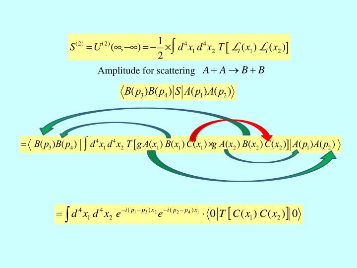 Amplitude for scattering