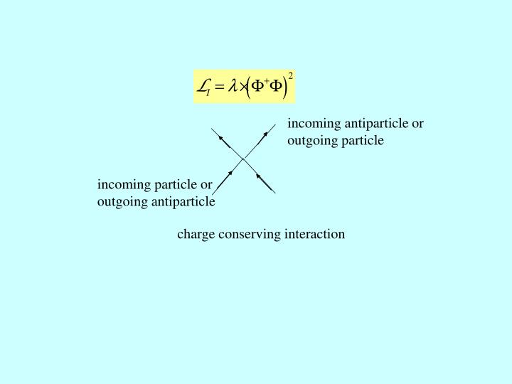 incoming antiparticle or outgoing particle