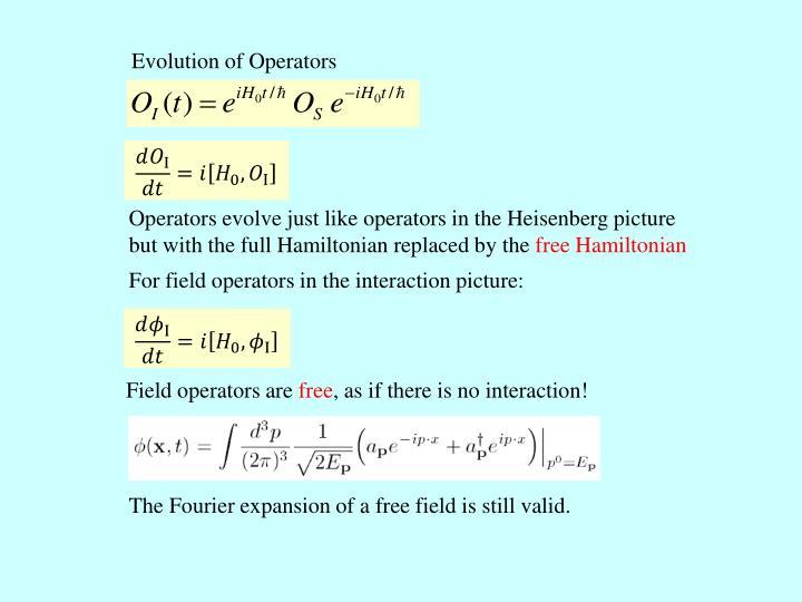 Evolution of Operators