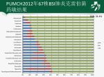 pumch 2012 67 bsi