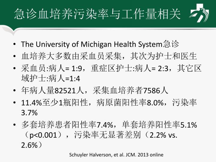 急诊血培养污染率与工作量相关