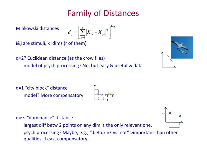 Family of distances