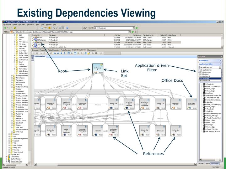Existing Dependencies Viewing
