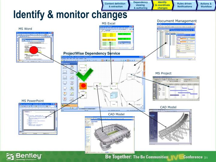 Identify & monitor changes