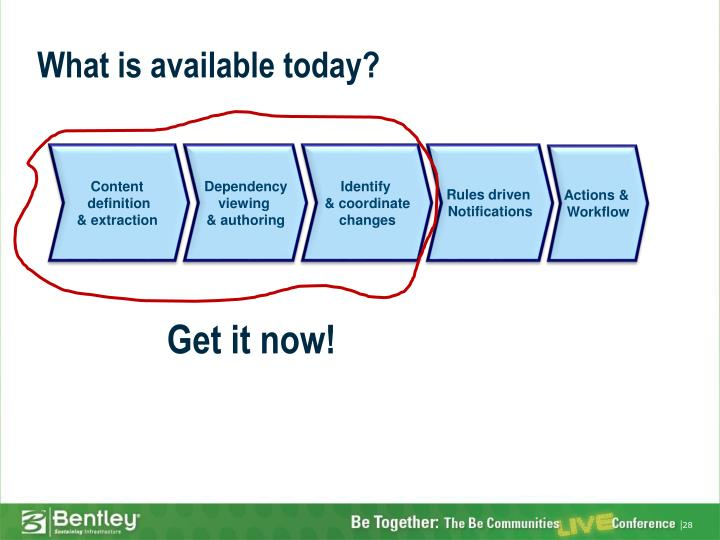 What is available today?