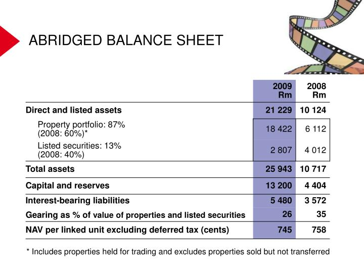 ABRIDGED BALANCE SHEET