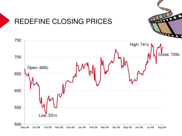 REDEFINE CLOSING PRICES