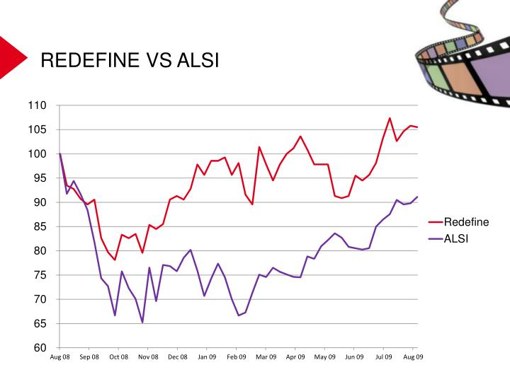 REDEFINE VS ALSI