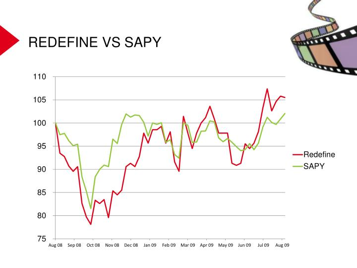 REDEFINE VS SAPY