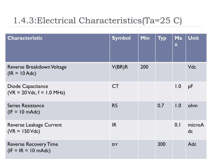 1.4.3:Electrical Characteristics(Ta=25 C)