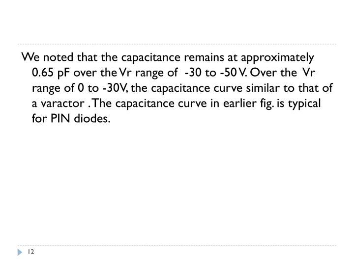 We noted that the capacitance remains at approximately 0.65 pF over the