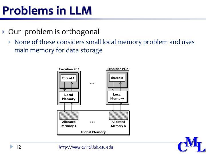 Problems in LLM
