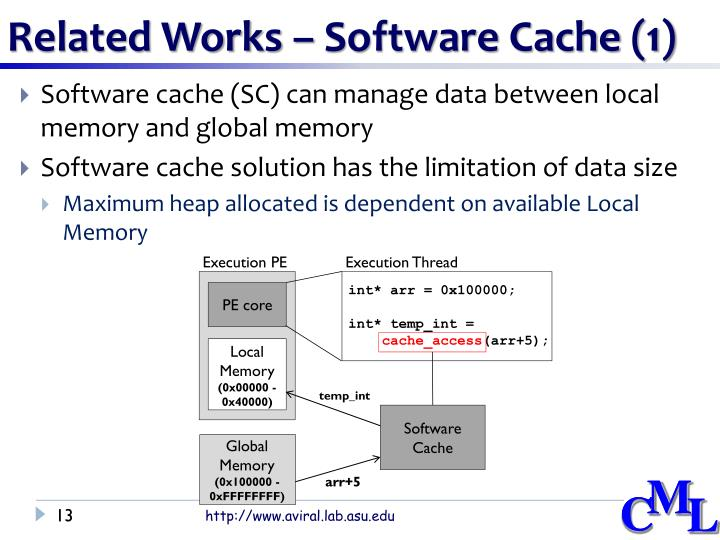 Related Works – Software Cache (1)