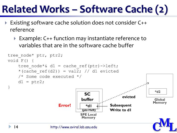 Related Works – Software