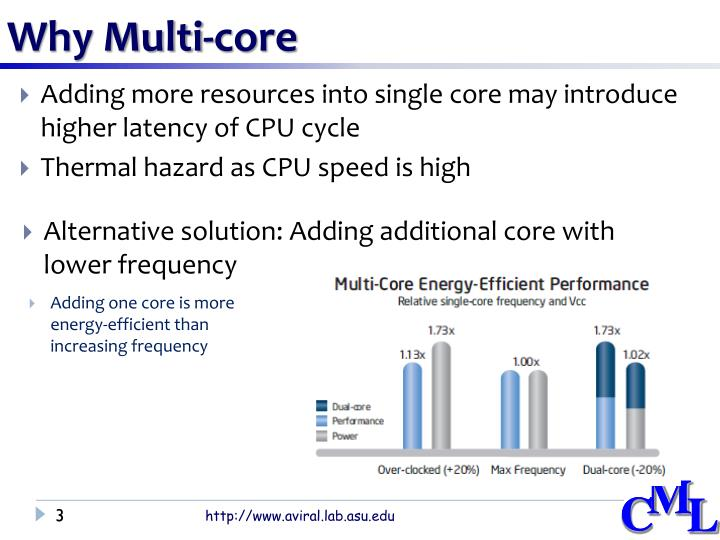 Why Multi-core