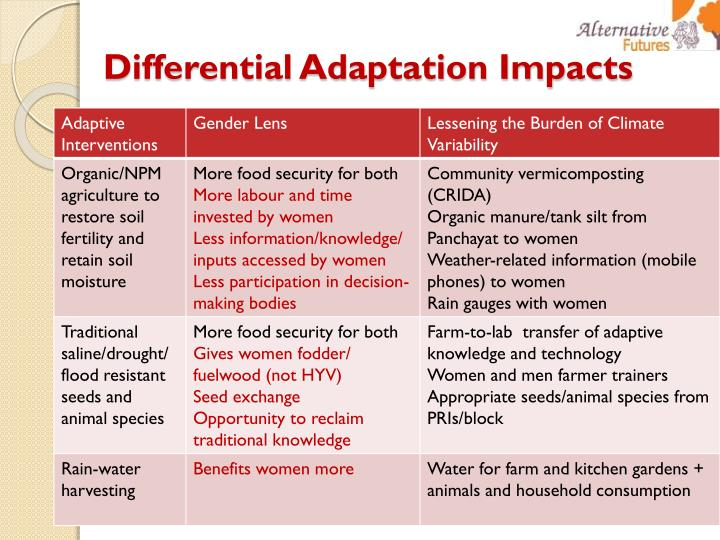 Differential Adaptation Impacts