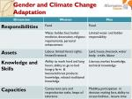 gender and climate change adaptation