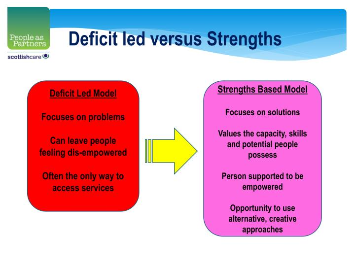 Deficit led versus Strengths