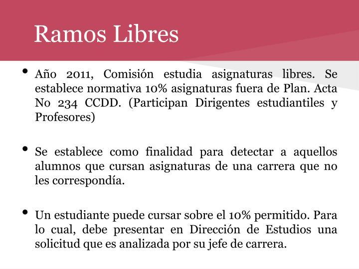 Ramos Libres
