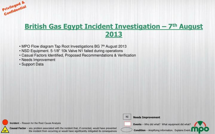 British Gas Egypt Incident Investigation – 7