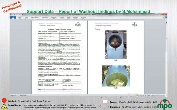 Support Data – Report of Washout findings by S.Mohammad