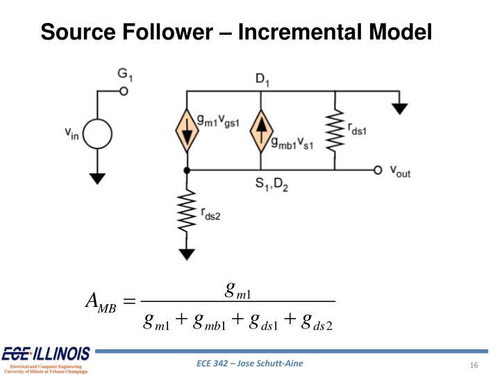 Source Follower – Incremental Model