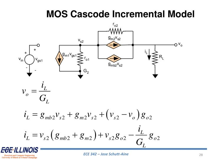 MOS Cascode Incremental Model