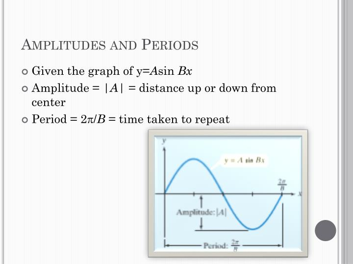 Amplitudes and Periods