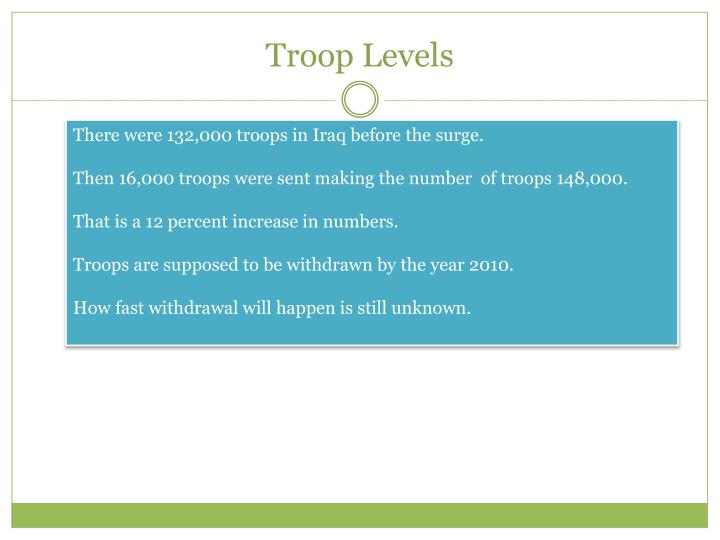 Troop Levels
