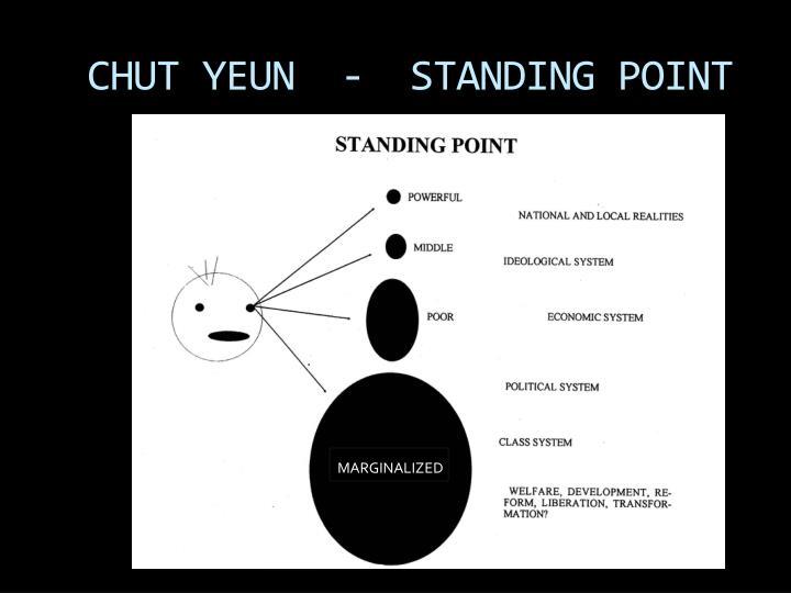 CHUT YEUN  -  STANDING