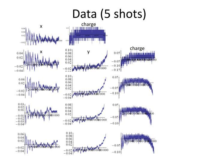 Data (5 shots)