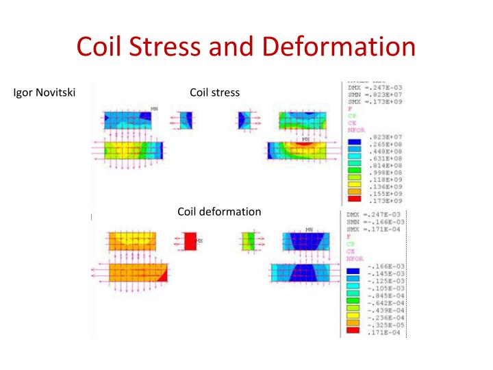 Coil Stress and Deformation