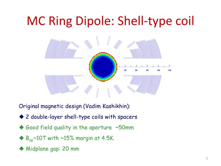MC Ring Dipole: Shell-type coil