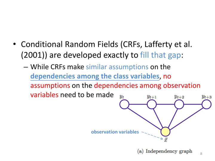 Conditional Random Fields (CRFs, Lafferty et al. (2001)) are developed exactly to