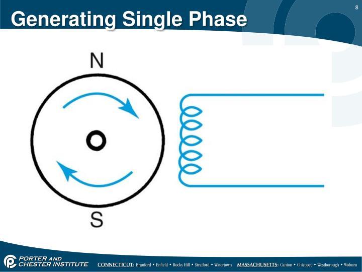 Generating Single Phase
