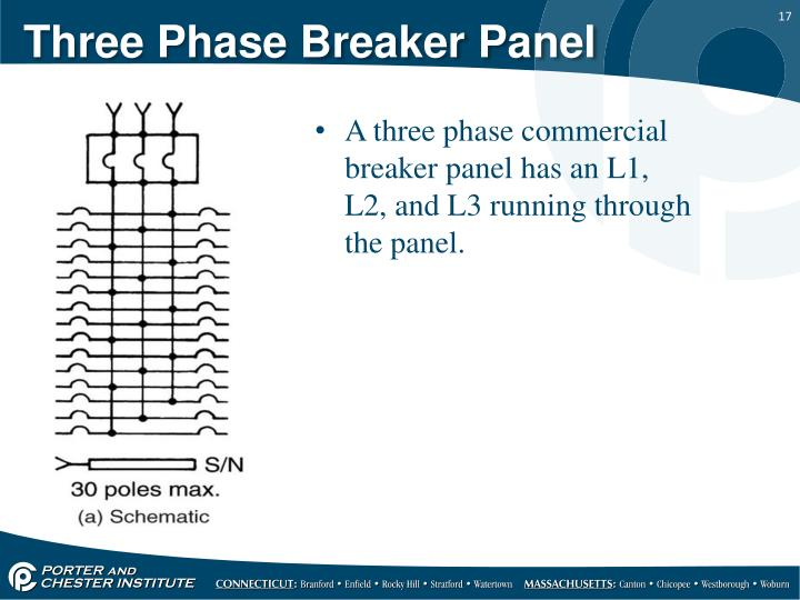 Three Phase Breaker Panel