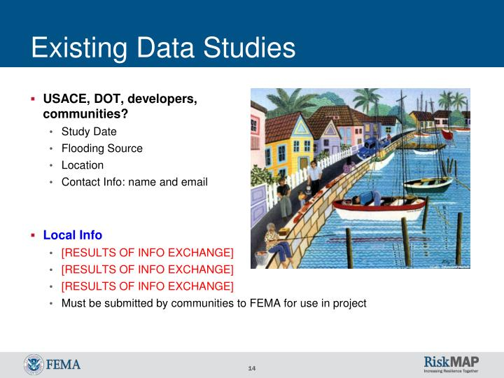 Existing Data Studies