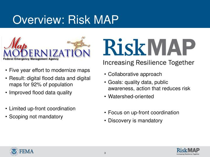 Overview: Risk MAP