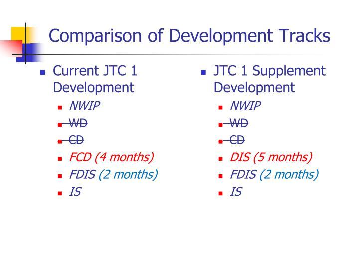 Comparison of Development Tracks