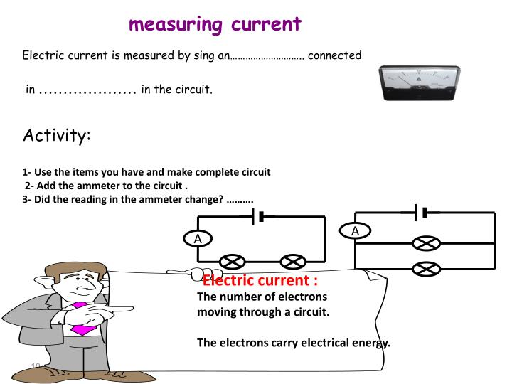 measuring current