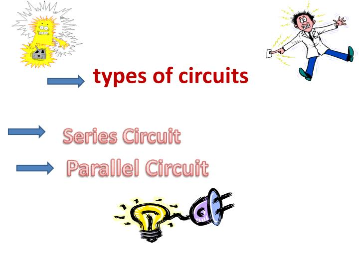 Types of circuits