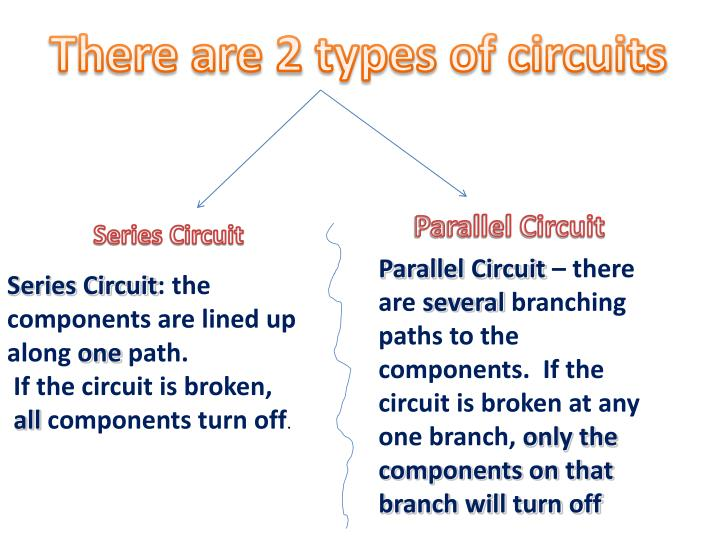 There are 2 types of circuits