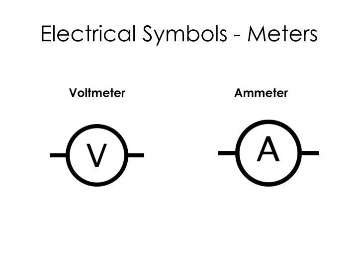 Electrical Symbols - Meters