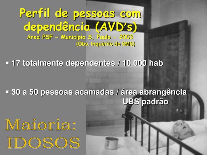 Perfil de pessoas com dependência (AVD