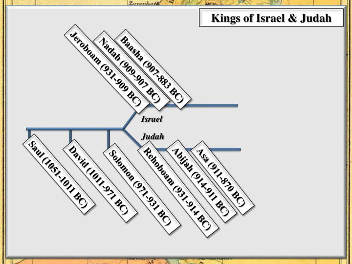 Kings of Israel & Judah