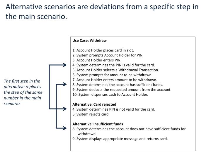 Alternative scenarios are deviations from a specific step in the main scenario.