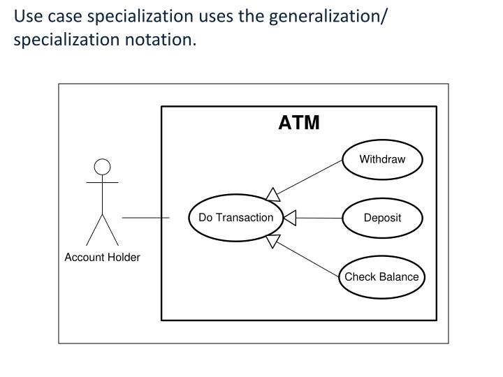 Use case specialization uses the generalization/ specialization notation.