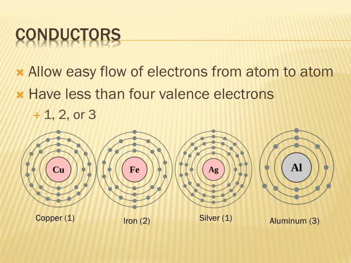 Allow easy flow of electrons from atom to atom