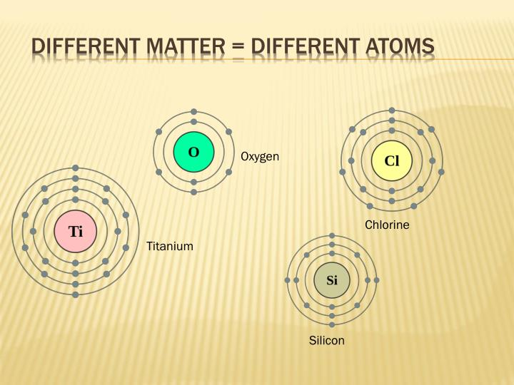 DIFFERENT MATTER = DIFFERENT ATOMS